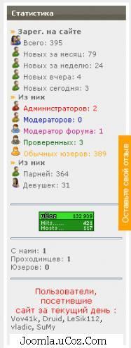 Скрипт для Ucoz Новый вид статистики